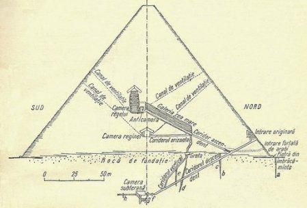 marea_piramida_schita